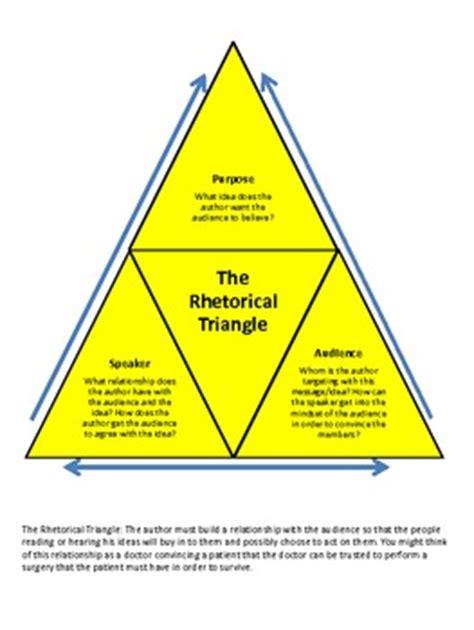 Ethos, Logos, and Pathos Essay Writing Service A